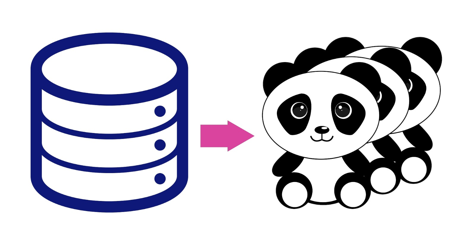 Pandas versus SQL Comparison : JOIN image